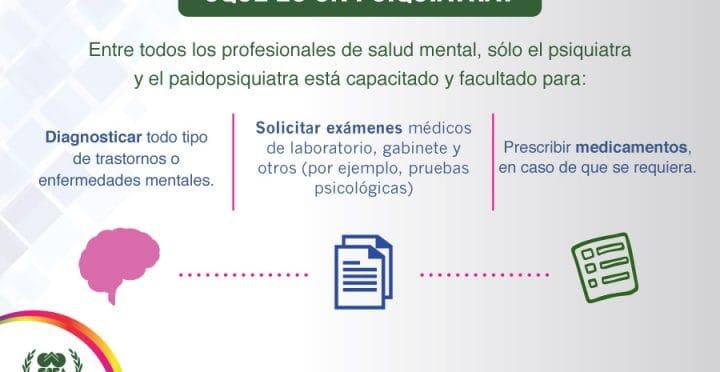 psicologos CDMX. ¿Qué es un Psiquiatra? Parte 3
