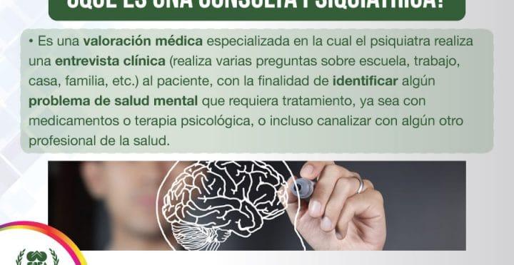 Psicologos CDMX. ¿Qué es una consulta psiquiátrica? – Parte 1