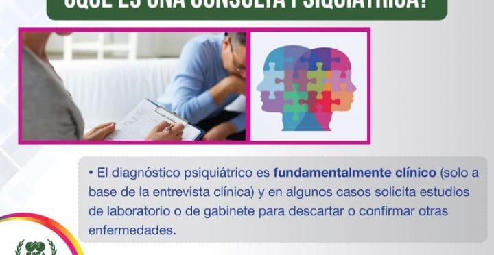Psicologos CDMX. ¿Qué es una consulta psiquiátrica? – Parte 3